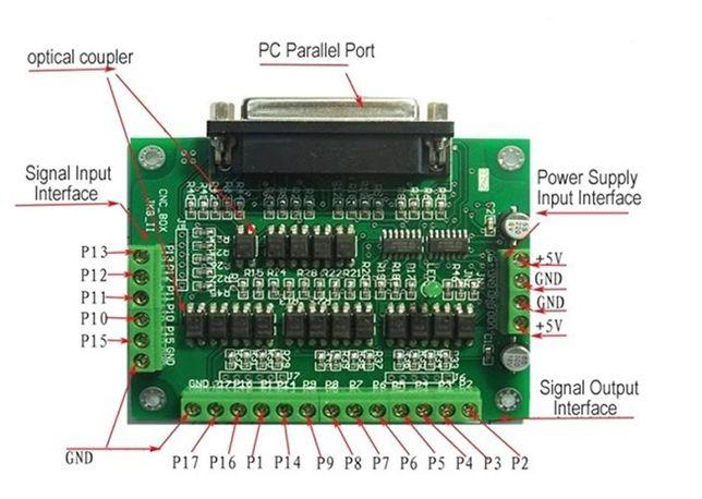 Interfata cnc LPT Mach3