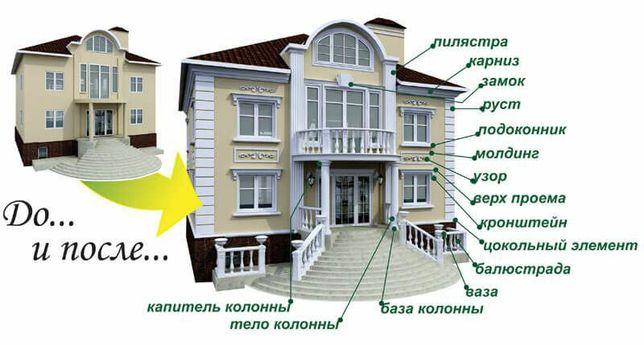 Реклама изготовление фронтальной части здания красивые оформление