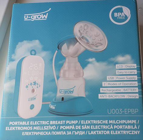 Pompa de sîn electrică