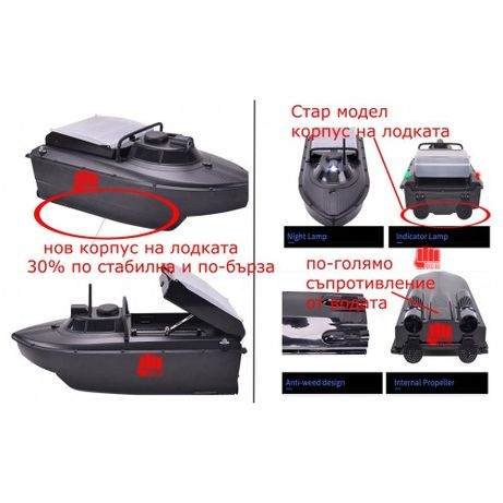 Лодка за захранка, GPS 8/ 16точков, сонар висок клас, автопилот