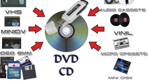 Оцифровка видеокассет VHS и запись на диски CD, DVD или на флэшку.
