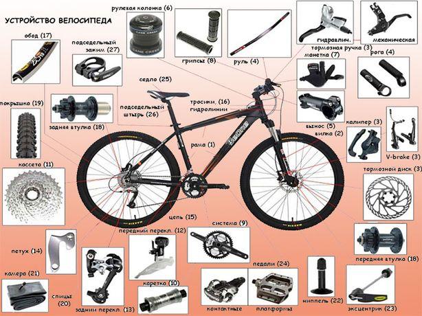 Велосипедные запчасти ОПТОМ , велозапчасти