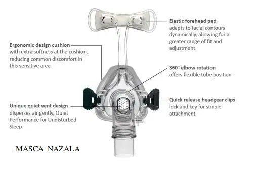 Masca CPAP NOUA pentru apnee si sforait