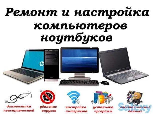 Компьютеров Установка Windows 7. 8. 8.1 .10