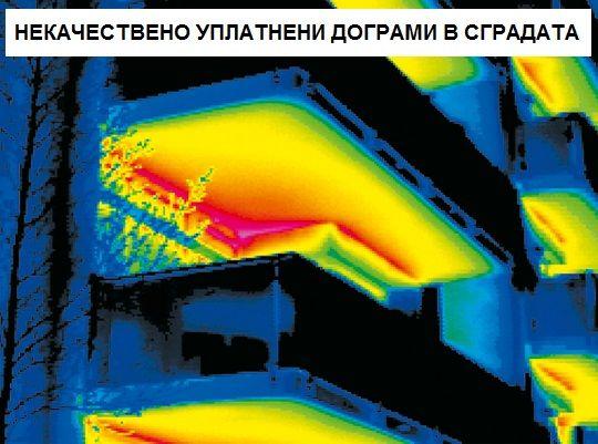 ДОМЕЙН termokamera.bg