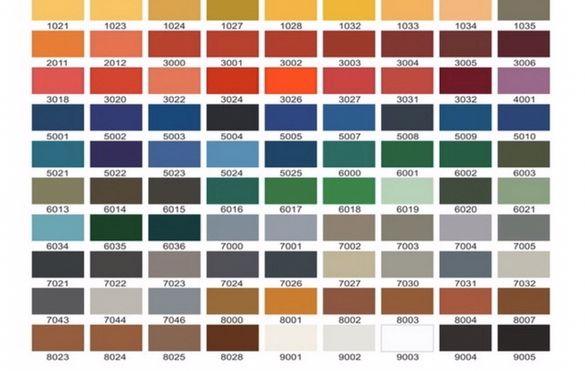 Прахово боядисване на най-добри цени