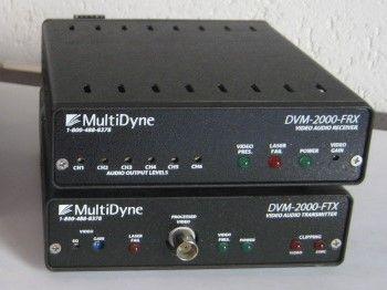 DVM-2000 kit transmisie pe fibra optica
