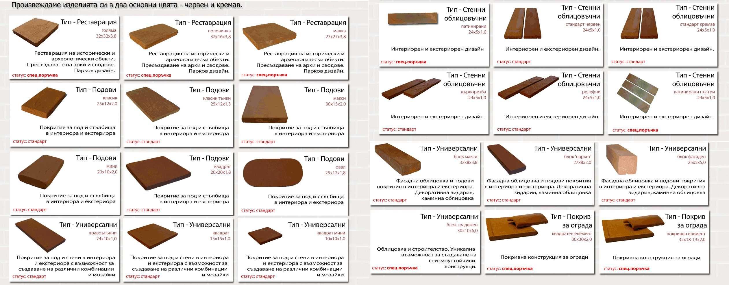 Керамични плочки облицовъчена керамика ръчна изработка