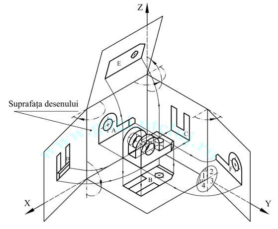 Meditatii Geometrie Descriptiva/Desen Tehnic