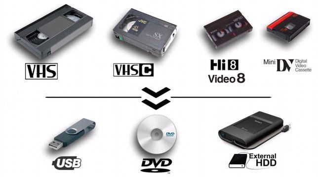 Copiez casete video pe DVD sau Stick USB