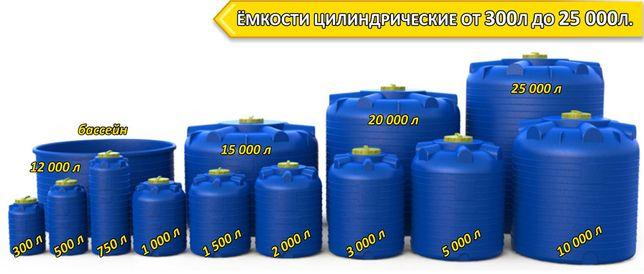 Цилиндрические вертикальные емкости от 300 до 25 000 литров