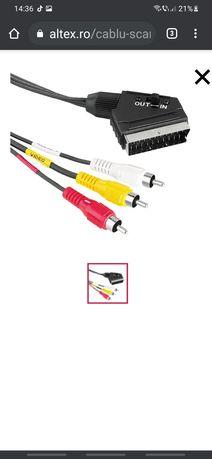 Cablu scart, net