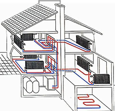 Водопровод канализация отопление теплый пол гарантия мастер Владимир
