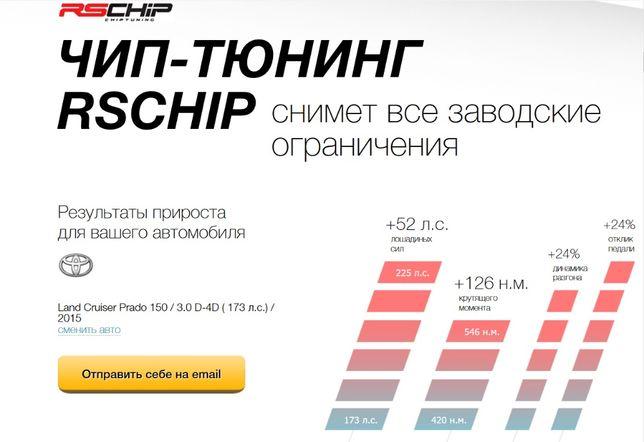 RS-chip Pr5do 3.0 diesel