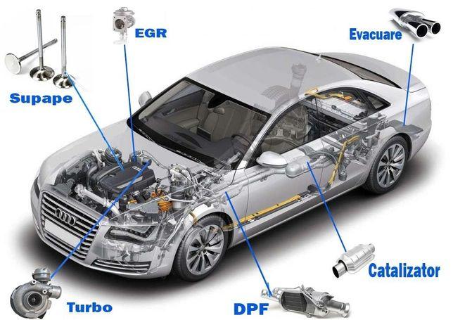 Decarbonizare auto, igienizare instalatie AC prin ozonizare, mecanica