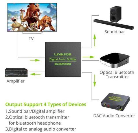 X3/4/5/8 SPDIF TOSLINK Оптичен Splitter/Switcher LPCM2 .0 DTS DolbyAC3
