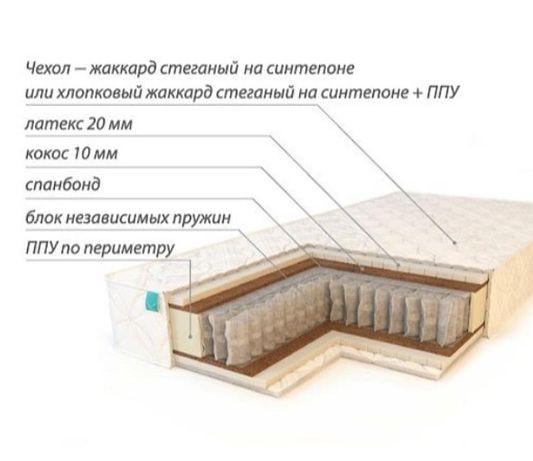 Матрас Gold Алматы
