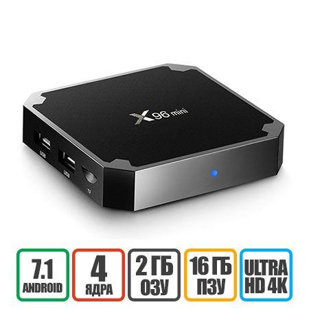 Смарт Тв бокс приставка X96 mini!Smart tv box 2/16гб!