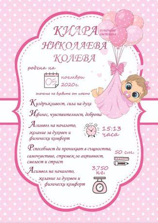 Колаж за новородено с име, дата и час на раждане!