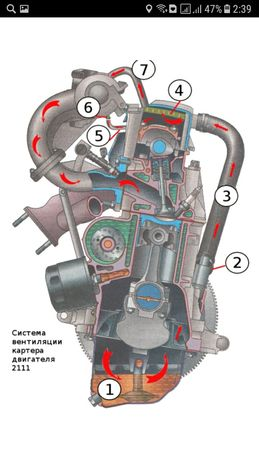 Ремонт ваз лада переделка двигателя, мкпп ремонт-автопечка