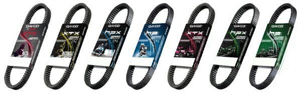 Curea Transmisie Atv Tgb Blade / Target 425 / 500 / 525 / 550 Polaris