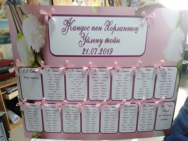 Список гостей рассадка гостей
