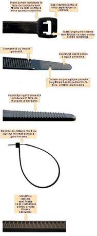 Coliere plastic ultra rezistente direct din fabrica.Coliere necasante!