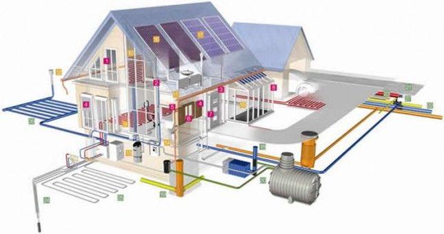 Executam instalații termice / sanitare / Instalare Aer Conditionat