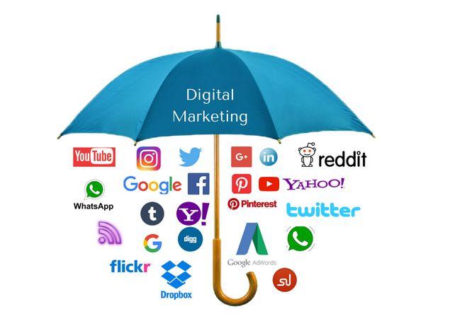 Website + GogleAds + Facebook + Twitter + Instagram + GoogleMyBusiness