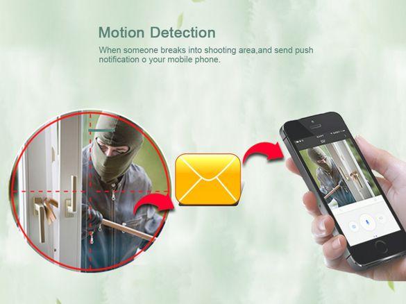 Ip camera wi-fi камера бебефон и СОТ охрана на дома