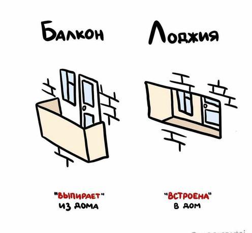В РАССРОЧКУ на 24 месяца ПЛАСТИКОВЫЕ БАЛКОНЫ  ОКНА двери витражи