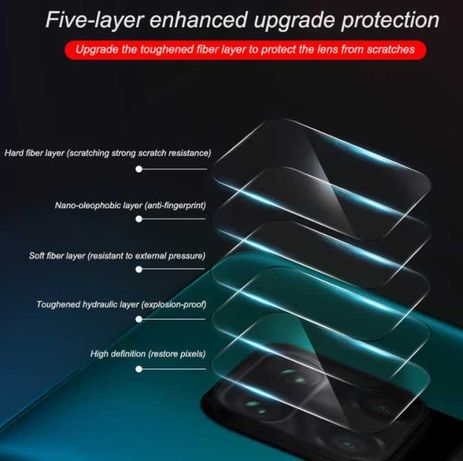 Протектор филм за камера Xiaomi Mi 10T Lite / Mi 10T / Mi 10T Pro
