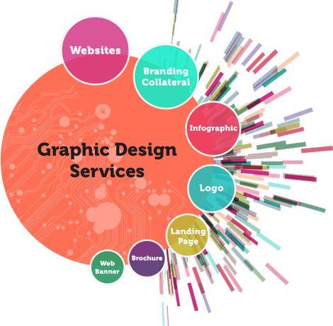 Графичен дизайн - лого, брошури, каталози и др.