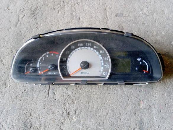 Километраж Хюндай Матрикс 1.5црди 2004г. - Hyundai Matrix 1.5CRDi