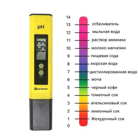 рН метър и TDS за вода