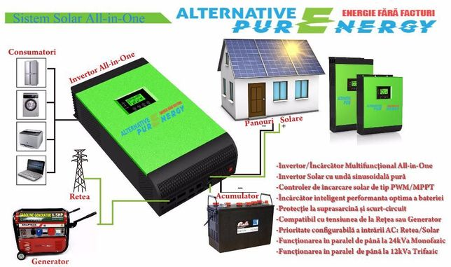 Kit Fotovoltaic Sistem Solar All-in-One 2KW 2000w