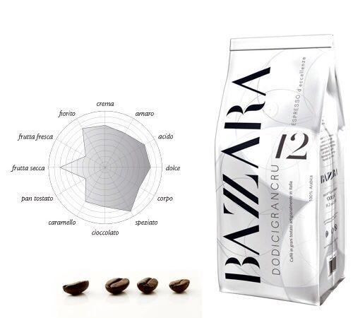 Cafea boabe Bazzara Dodicigrancru 1kg