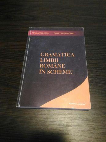Vand gramatica limbii romane