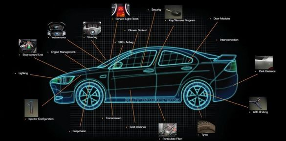 Автомобилна диагностика, триене на грешки. Тестване на акумулатори