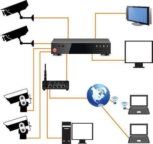 PACHET:Sistem supraveghere video cu 4 camere HD+hard+montaj