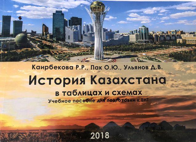 История Казахстана в таблицах и схемах