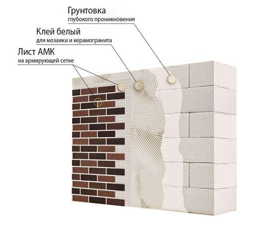 Фасадная система АМК