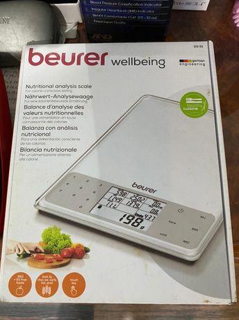 Срочно продам электронные весы!