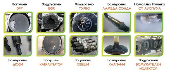 Карбоново почистванена всякакви автомобилни двигатели за Пловдив