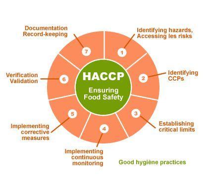 Proceduri HACCP, Siguranta Alimentelor / Instruire COVID-19