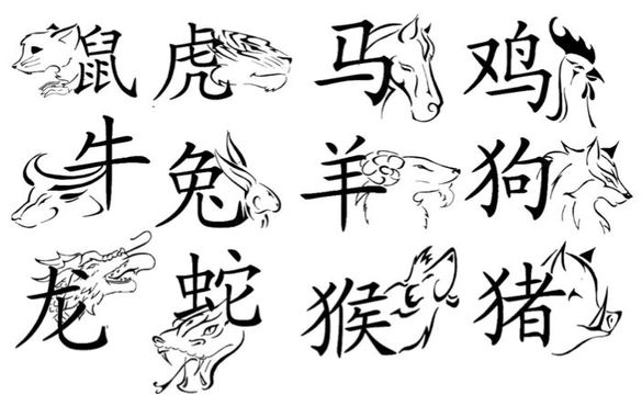 Уроци по Китайски Език