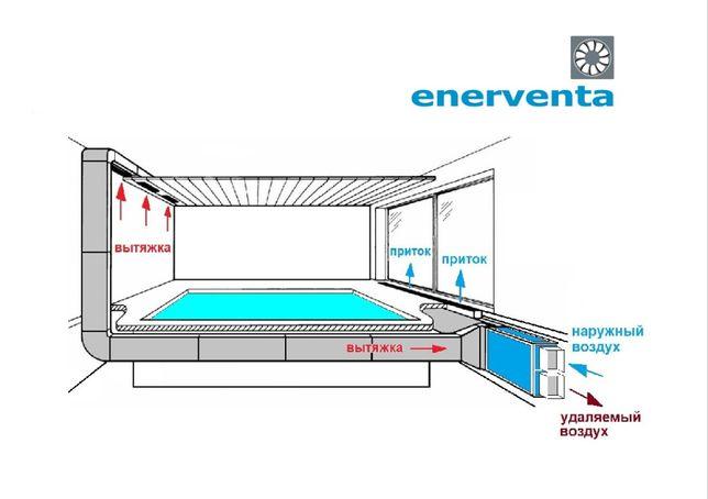 Вентиляция бани, бассейна и оздоровительных комплексов