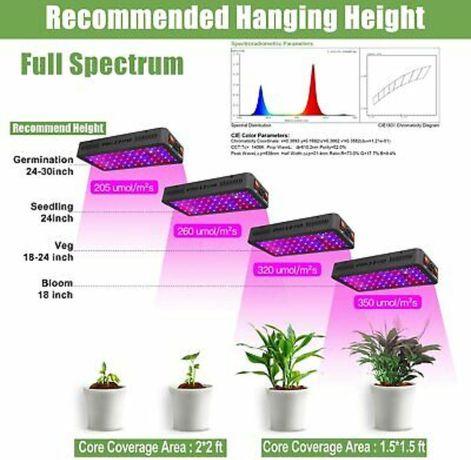 -40% Led лампи Phlizon 600w за отглеждане на растения