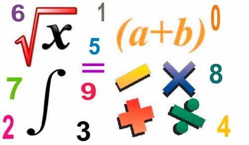 Profesor de matematica meditez avantajos