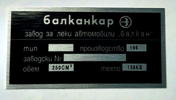 табела за Балкан 250
